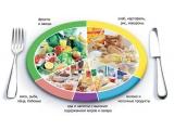 Вилла Форос - иконка «питание» в Обояни